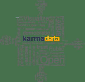 karmadata_wordCloudPuzzle
